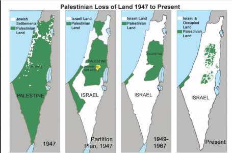 who owned the land first israel or palestine